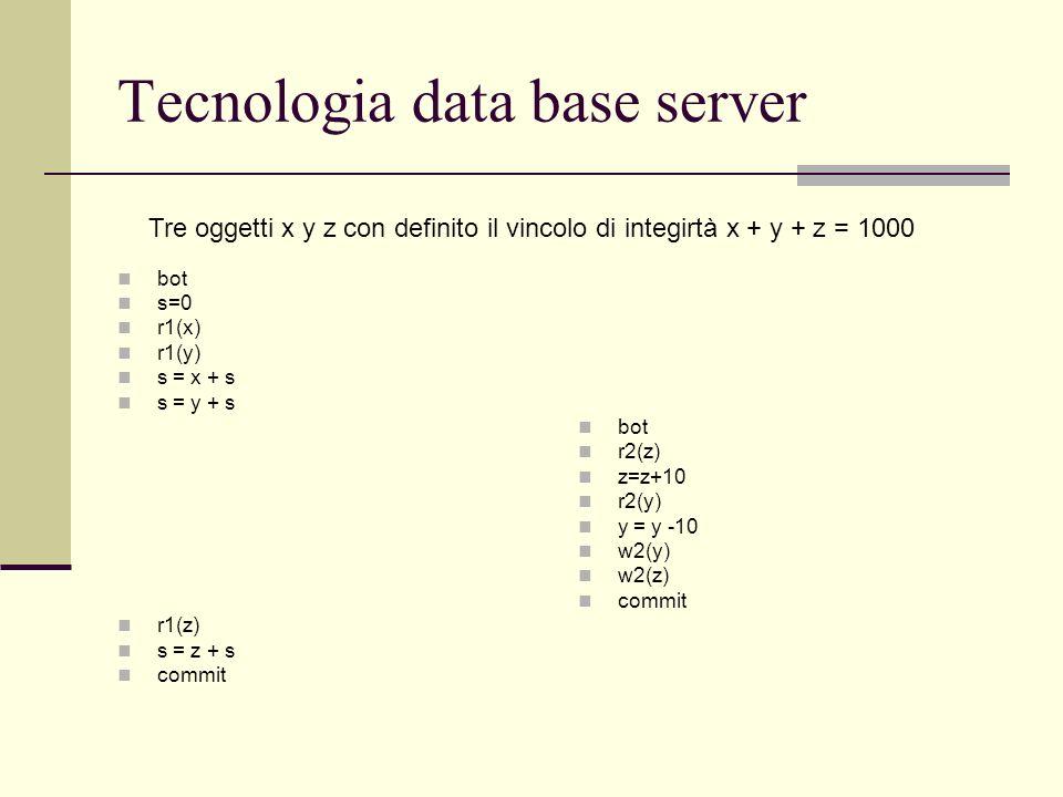 Tecnologia data base server