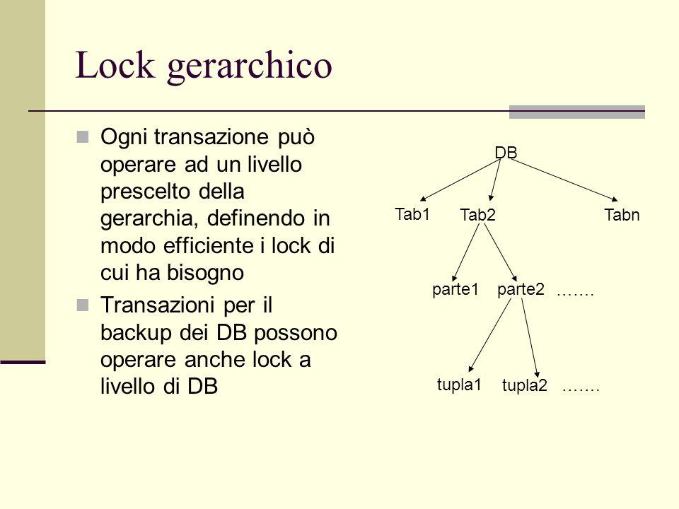 Lock gerarchicoOgni transazione può operare ad un livello prescelto della gerarchia, definendo in modo efficiente i lock di cui ha bisogno.