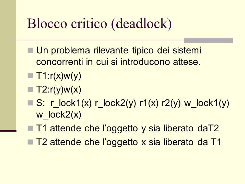 Blocco critico (deadlock)