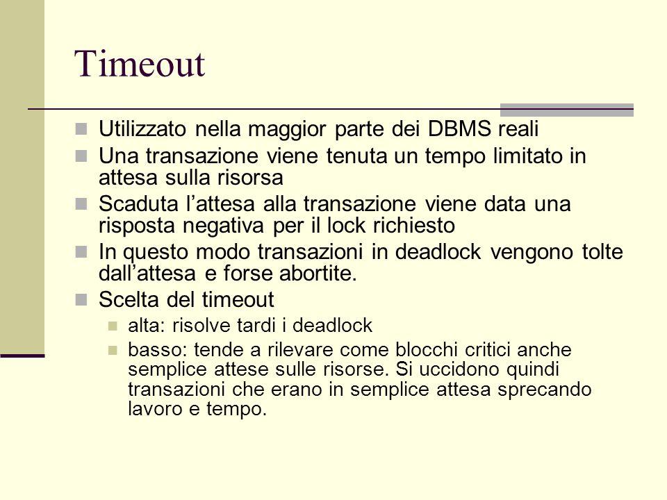 Timeout Utilizzato nella maggior parte dei DBMS reali
