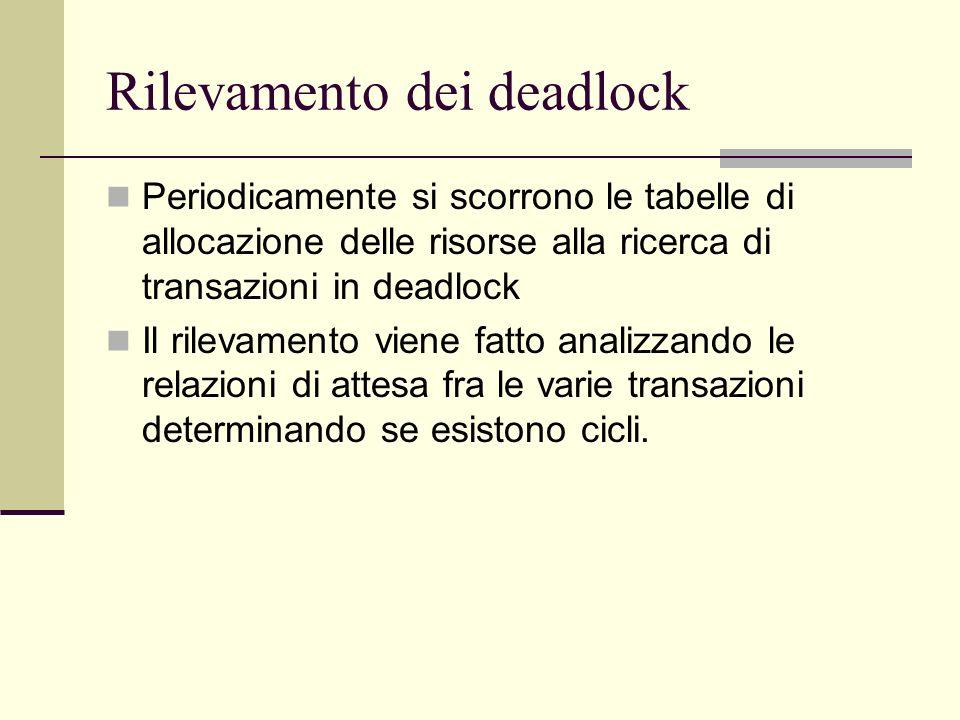 Rilevamento dei deadlock