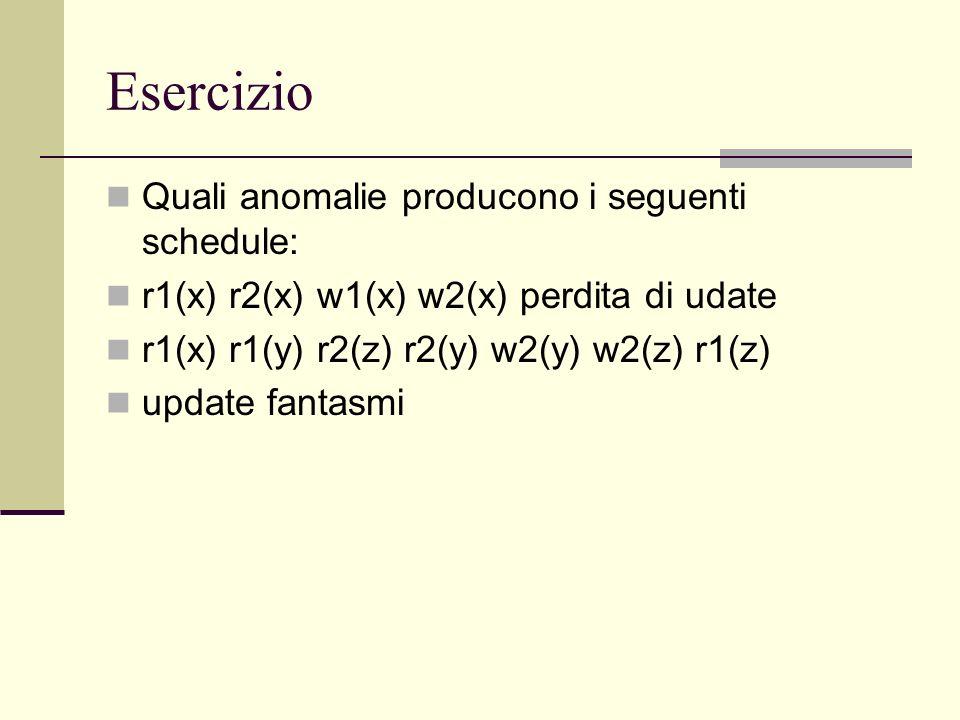 Esercizio Quali anomalie producono i seguenti schedule: