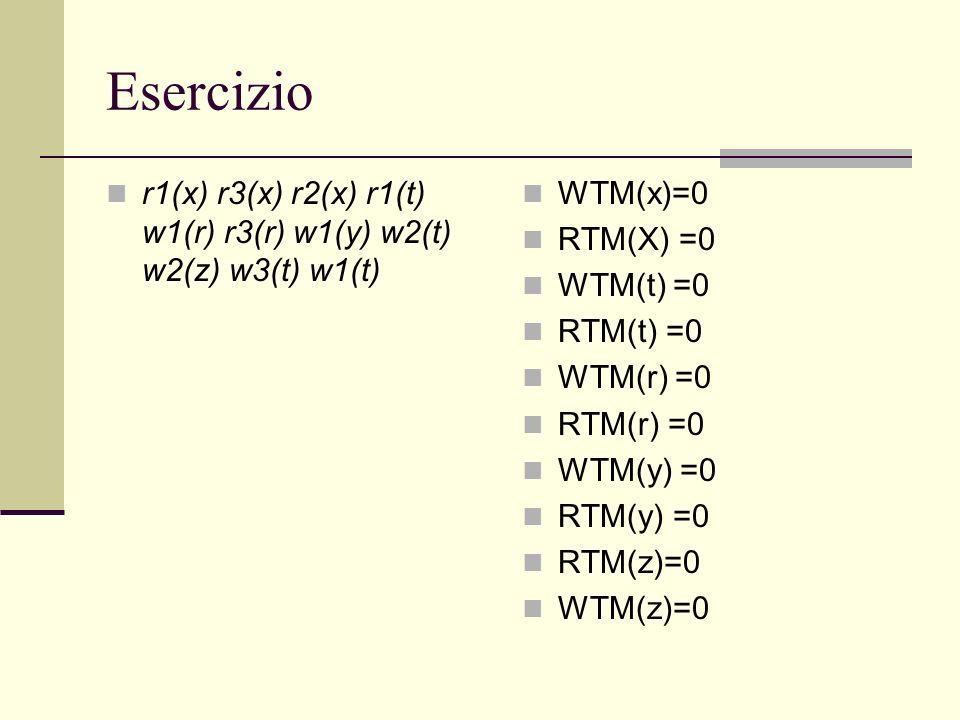 Esercizior1(x) r3(x) r2(x) r1(t) w1(r) r3(r) w1(y) w2(t) w2(z) w3(t) w1(t) WTM(x)=0. RTM(X) =0. WTM(t) =0.