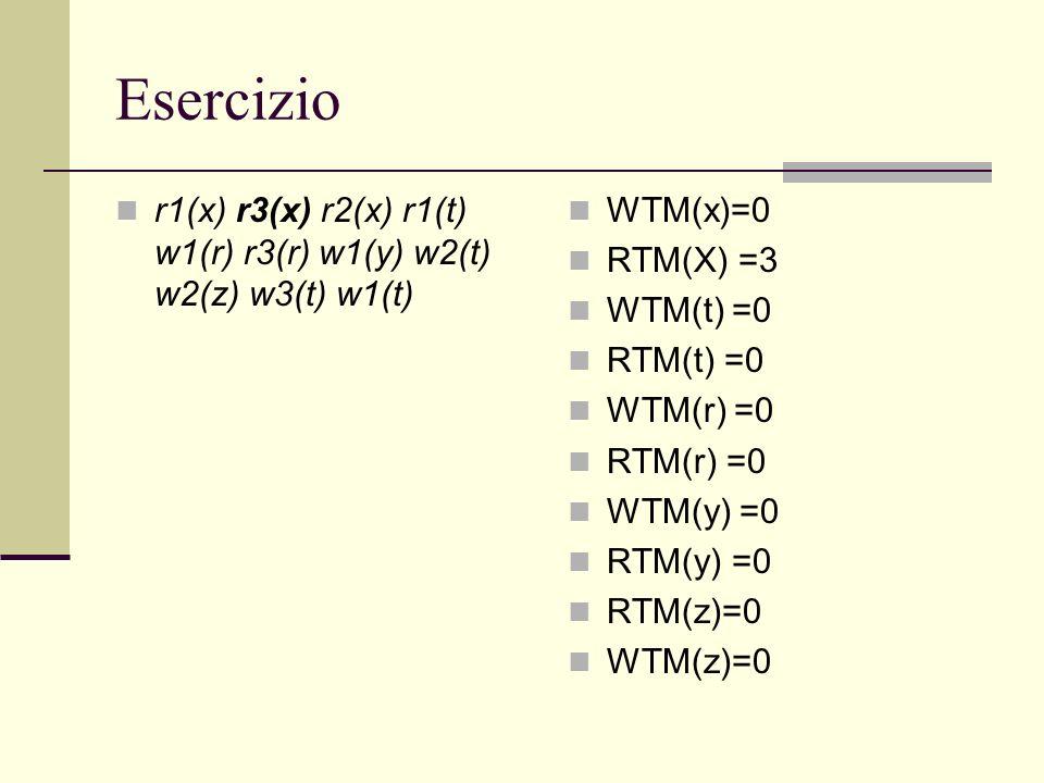 Esercizior1(x) r3(x) r2(x) r1(t) w1(r) r3(r) w1(y) w2(t) w2(z) w3(t) w1(t) WTM(x)=0. RTM(X) =3. WTM(t) =0.