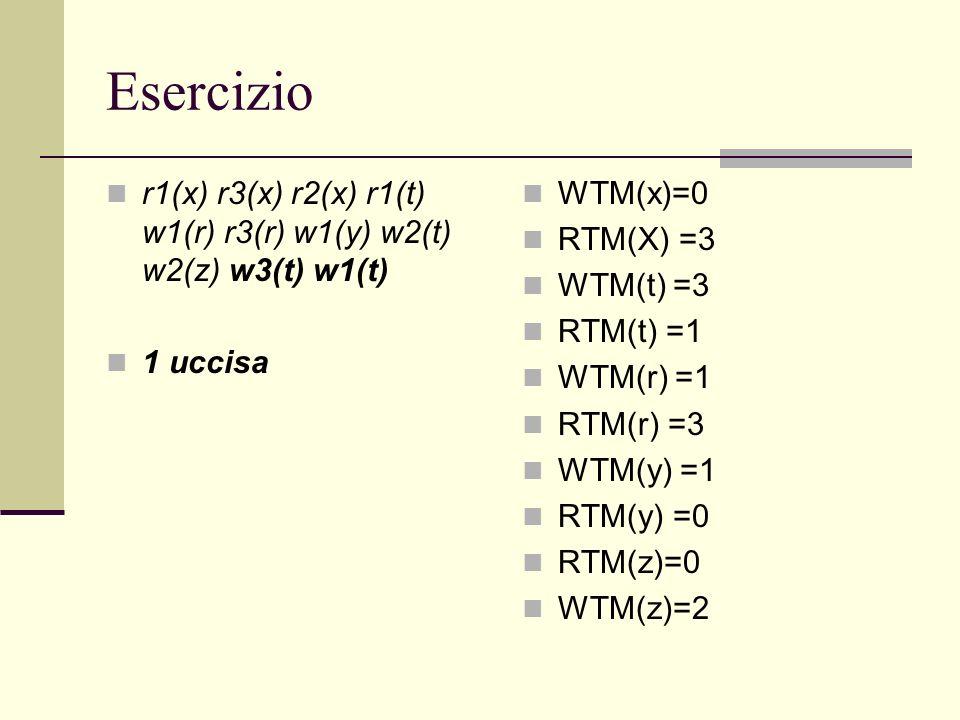 Esercizior1(x) r3(x) r2(x) r1(t) w1(r) r3(r) w1(y) w2(t) w2(z) w3(t) w1(t) 1 uccisa. WTM(x)=0. RTM(X) =3.