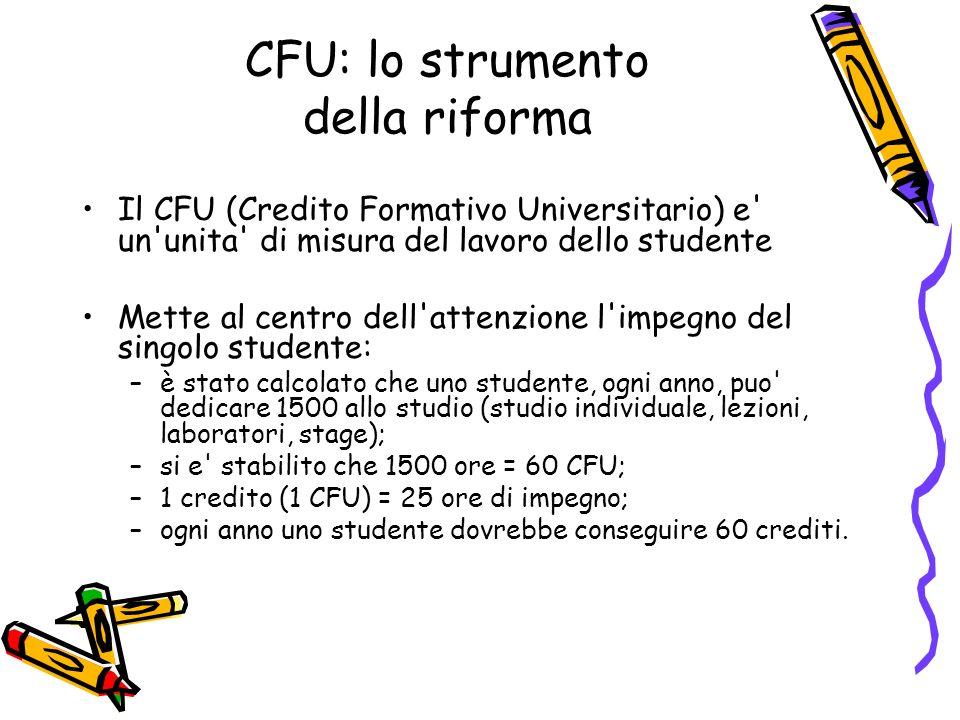 CFU: lo strumento della riforma