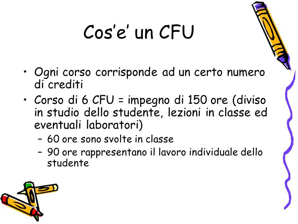 Cos'e' un CFU Ogni corso corrisponde ad un certo numero di crediti