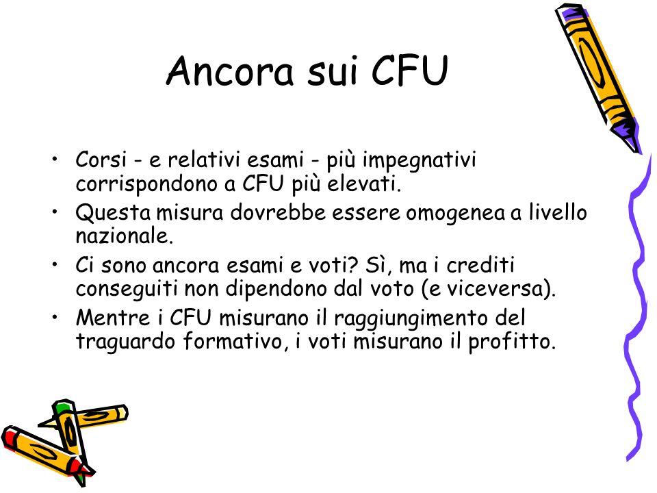 Ancora sui CFU Corsi - e relativi esami - più impegnativi corrispondono a CFU più elevati.