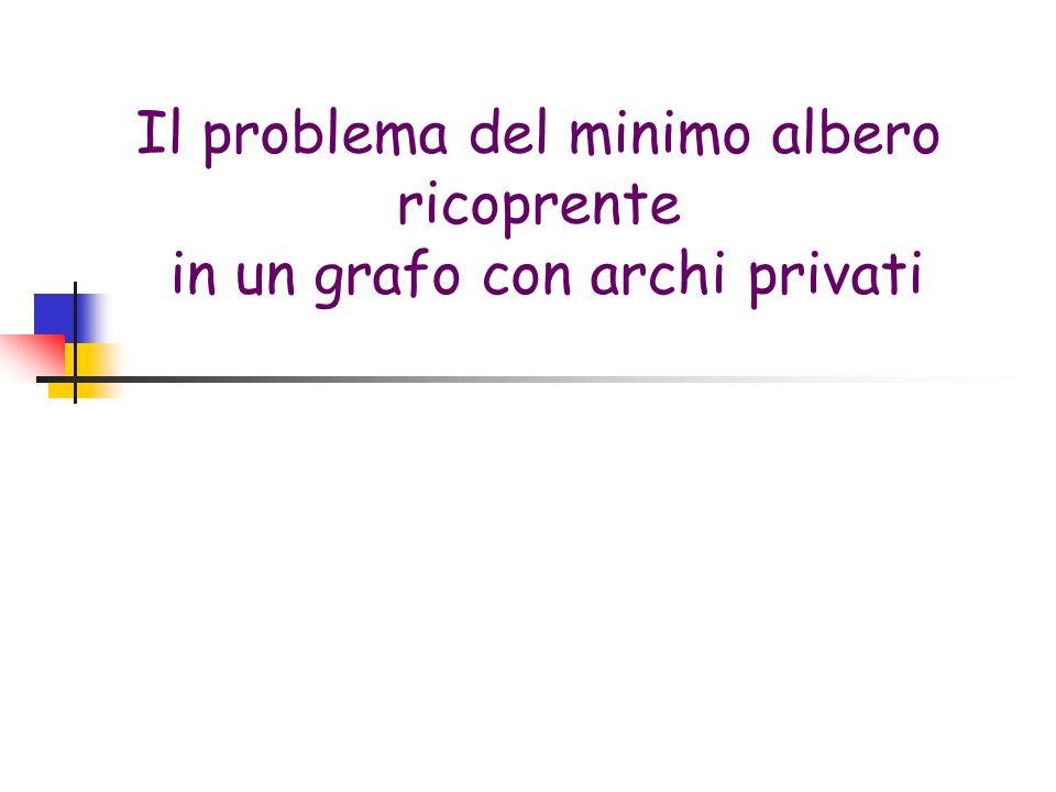 Il problema del minimo albero ricoprente in un grafo con archi privati