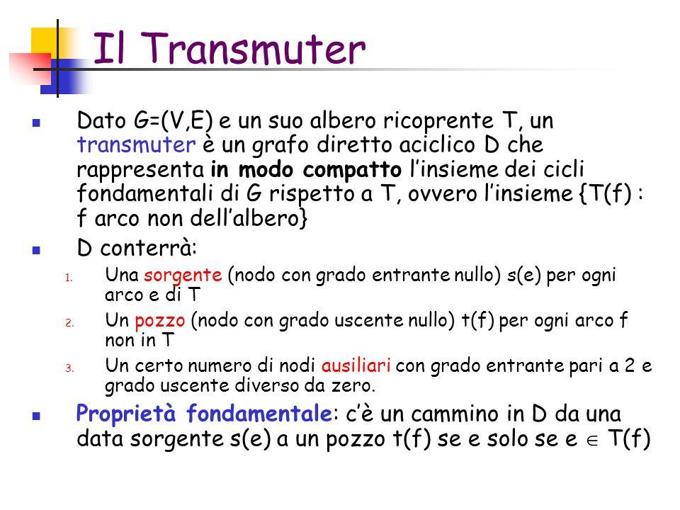 Il Transmuter