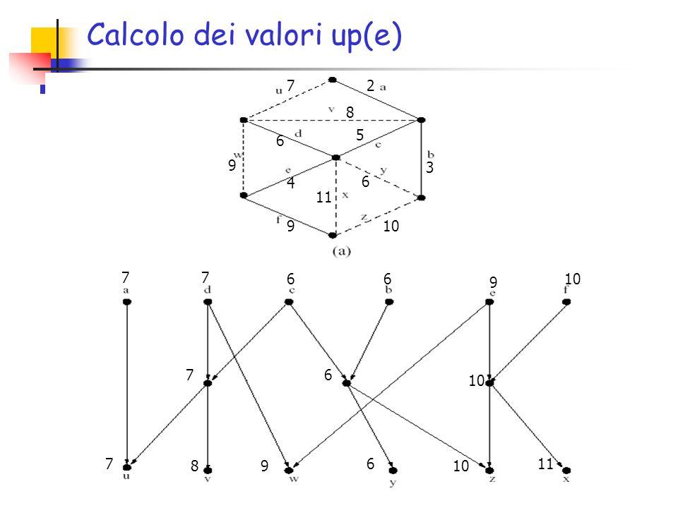 Calcolo dei valori up(e)