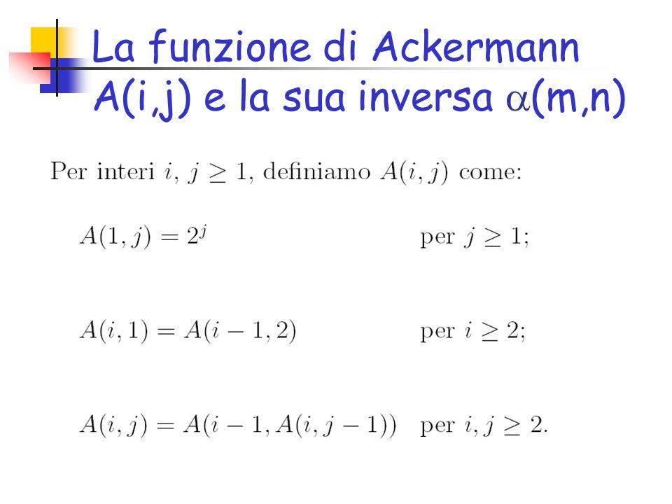 La funzione di Ackermann A(i,j) e la sua inversa (m,n)