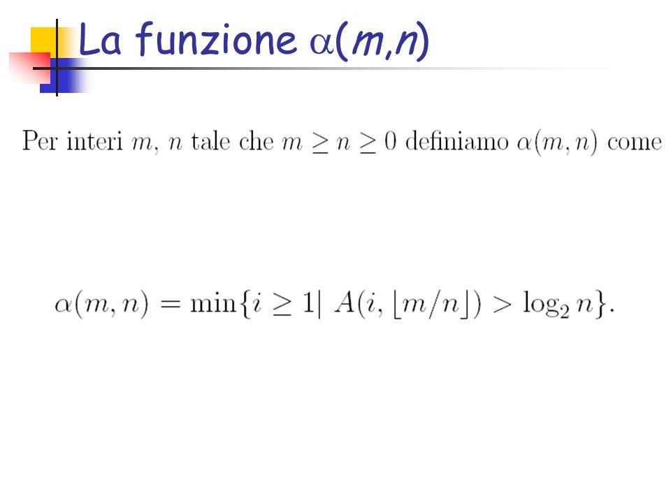 La funzione (m,n)