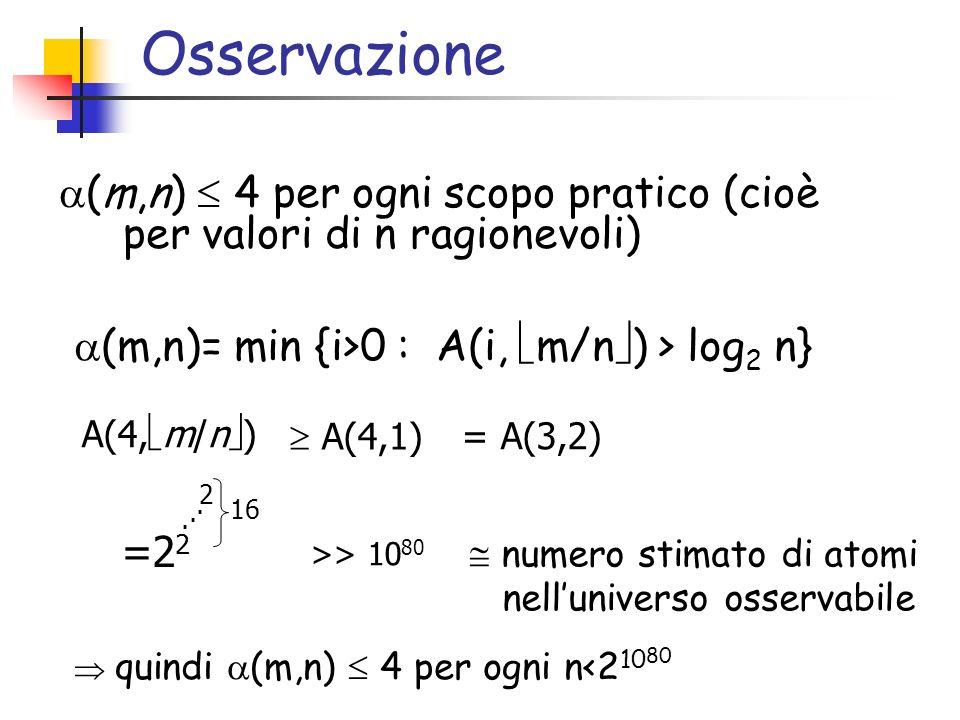 Osservazione (m,n)  4 per ogni scopo pratico (cioè per valori di n ragionevoli) (m,n)= min {i>0 : A(i, m/n) > log2 n}