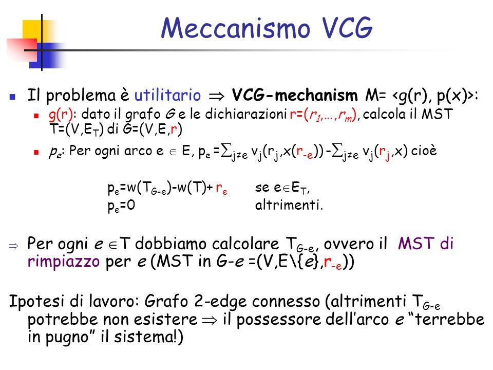 Meccanismo VCG Il problema è utilitario  VCG-mechanism M= <g(r), p(x)>: