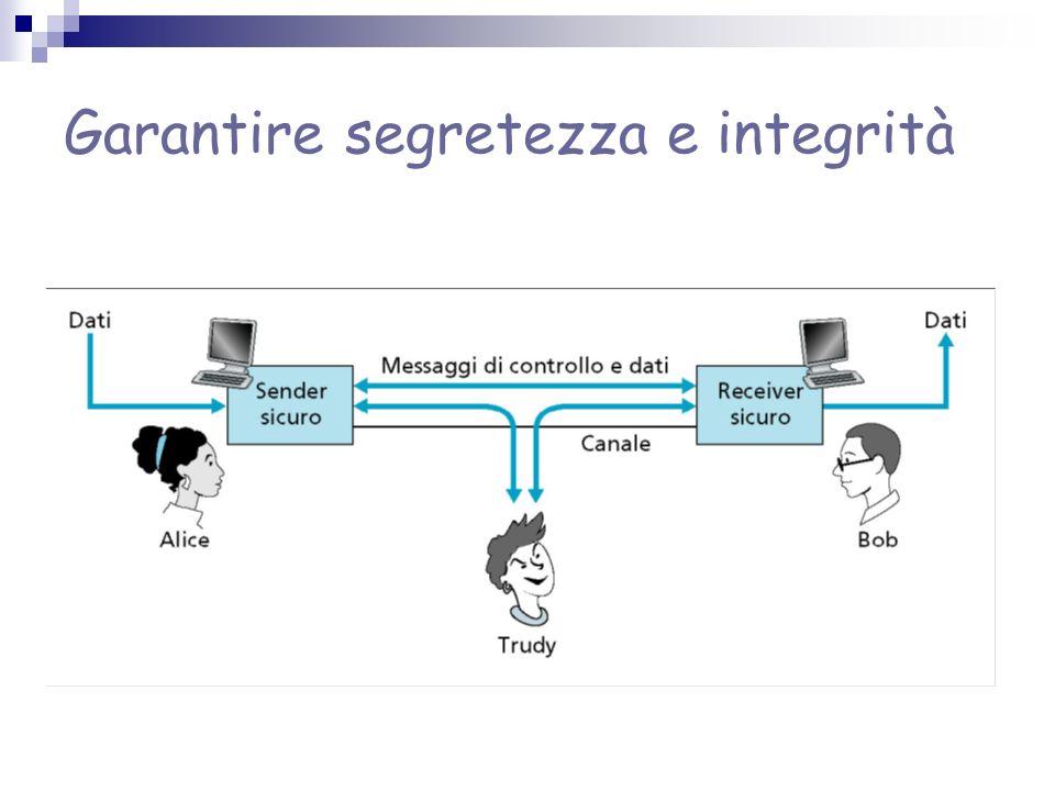 Garantire segretezza e integrità