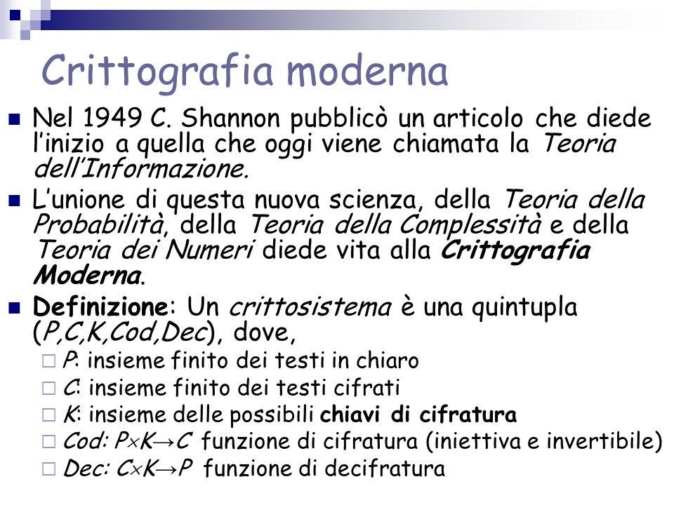 Crittografia moderna Nel 1949 C. Shannon pubblicò un articolo che diede l'inizio a quella che oggi viene chiamata la Teoria dell'Informazione.