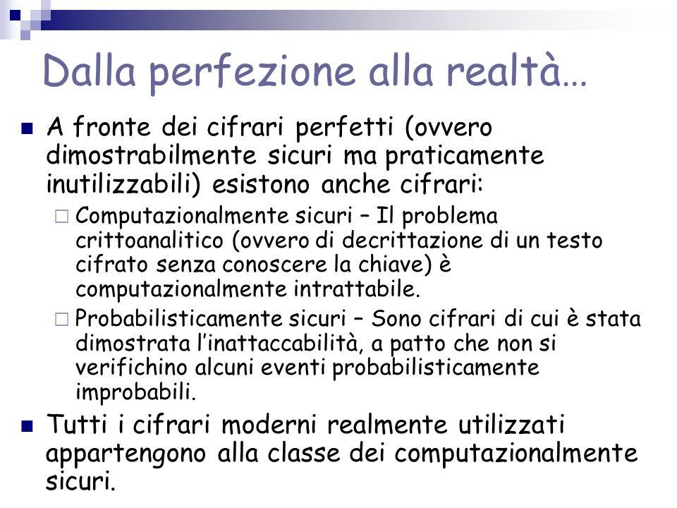 Dalla perfezione alla realtà…