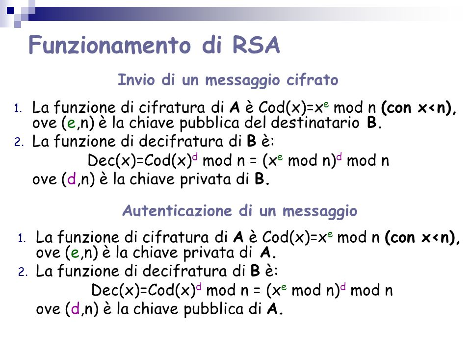 Funzionamento di RSA Invio di un messaggio cifrato