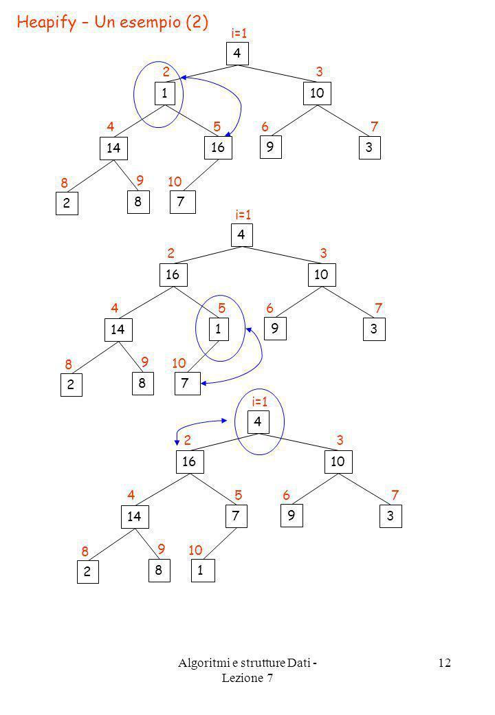 Algoritmi e strutture Dati - Lezione 7