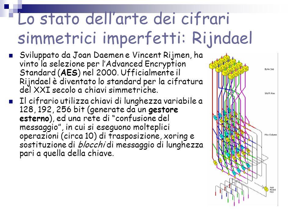 Lo stato dell'arte dei cifrari simmetrici imperfetti: Rijndael