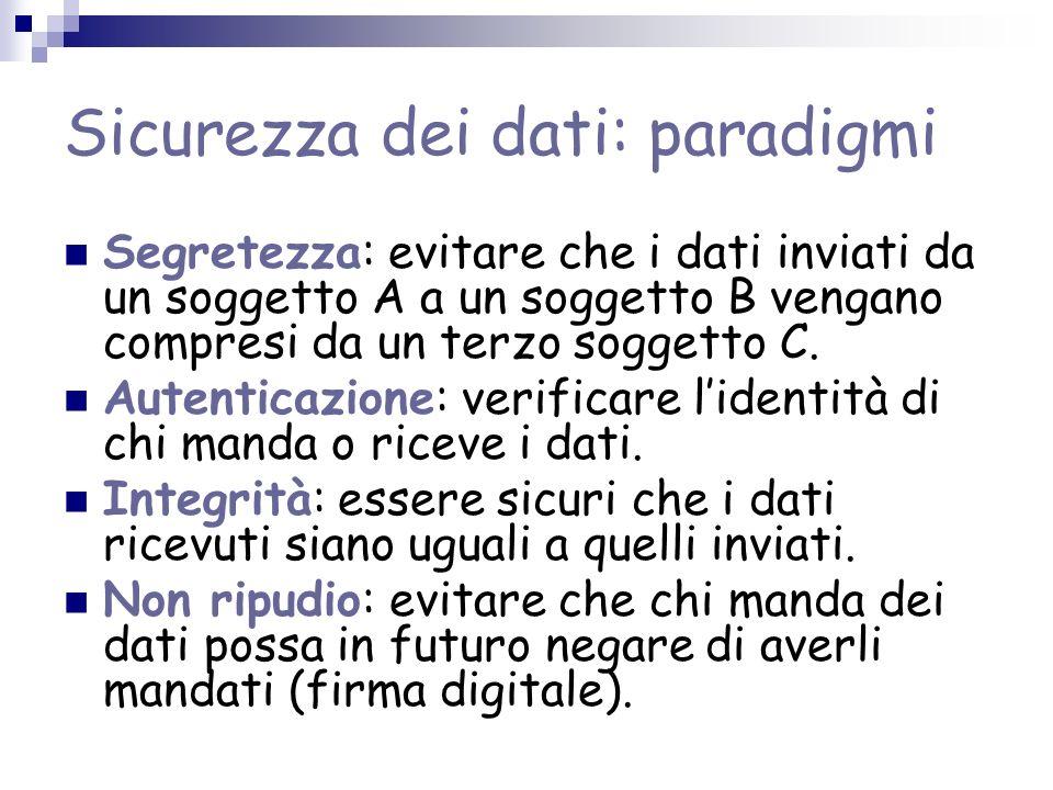 Sicurezza dei dati: paradigmi