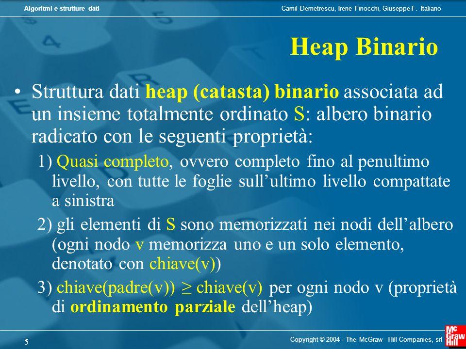 Heap Binario Struttura dati heap (catasta) binario associata ad un insieme totalmente ordinato S: albero binario radicato con le seguenti proprietà: