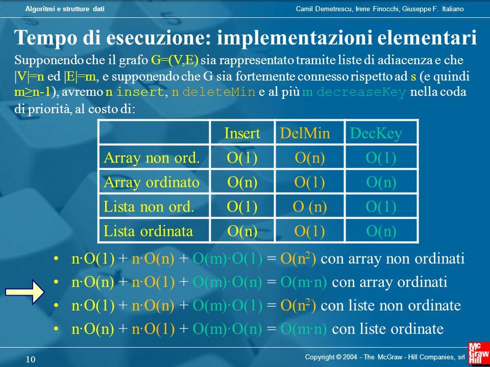Tempo di esecuzione: implementazioni elementari