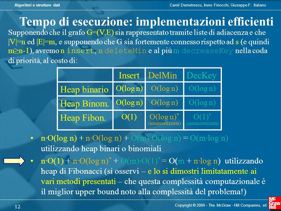 Tempo di esecuzione: implementazioni efficienti