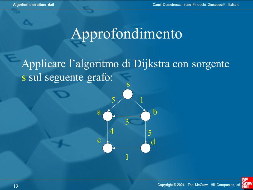 ApprofondimentoApplicare l'algoritmo di Dijkstra con sorgente s sul seguente grafo: s. 5. 1. a. b. 3.