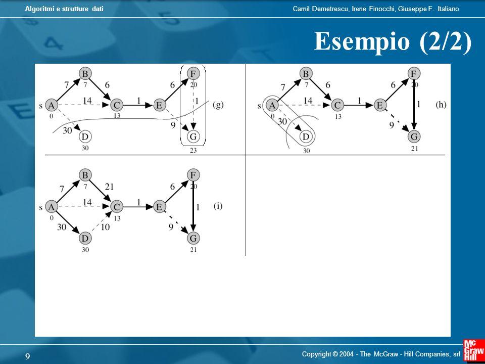 Esempio (2/2) Copyright © 2004 - The McGraw - Hill Companies, srl
