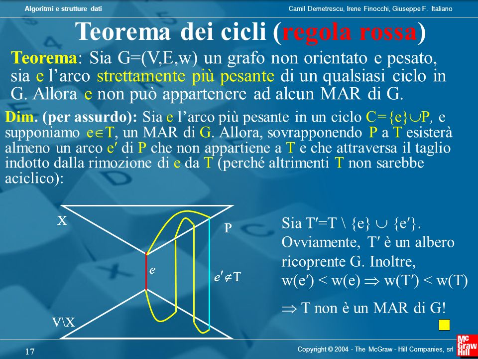 Teorema dei cicli (regola rossa)