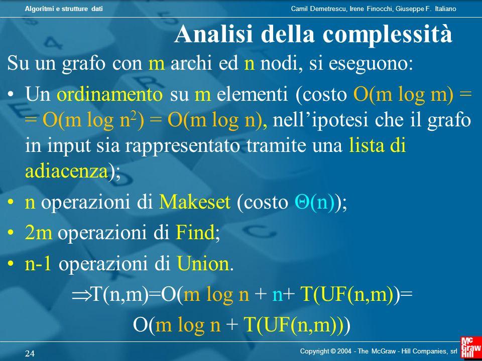 T(n,m)=O(m log n + n+ T(UF(n,m))=