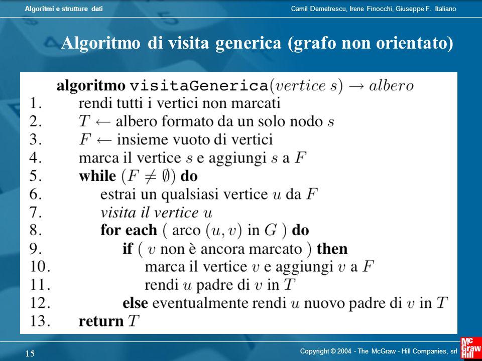 Algoritmo di visita generica (grafo non orientato)