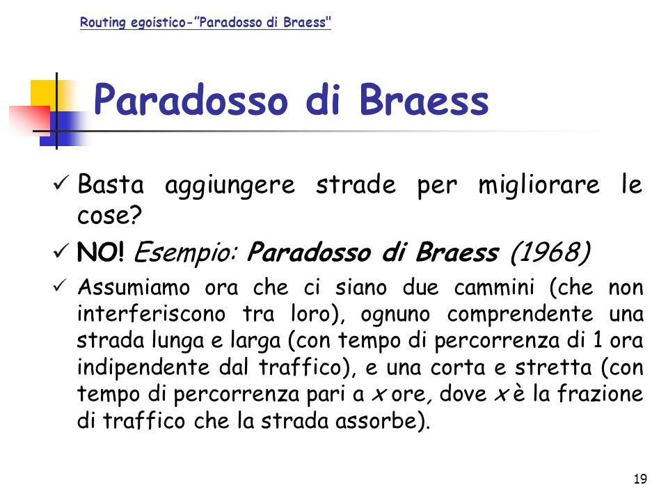 Paradosso di Braess Routing egoistico- Paradosso di Braess