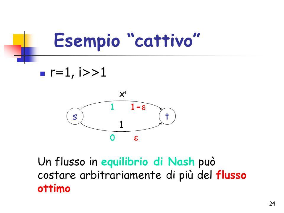 Esempio cattivo r=1, i>>1