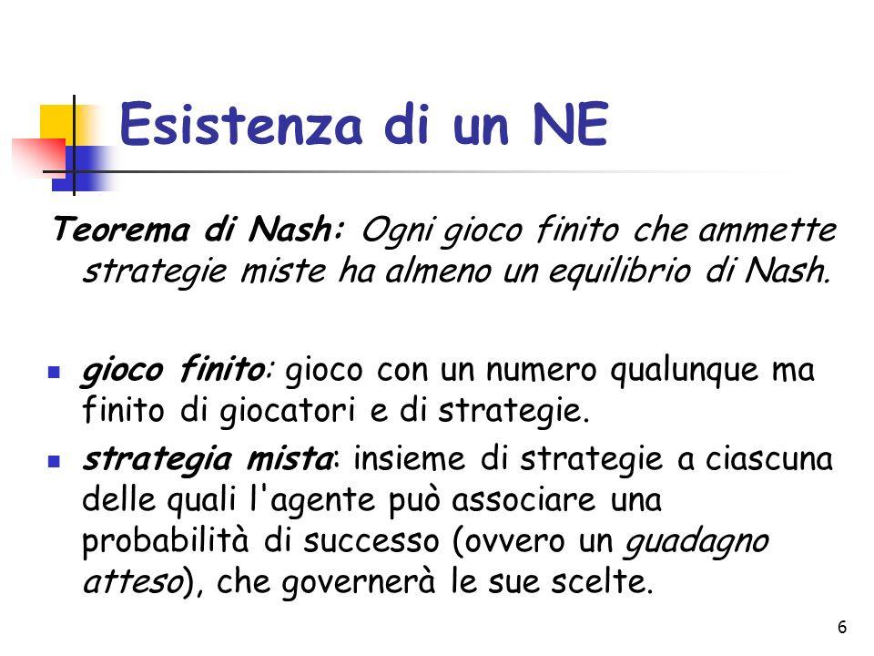Esistenza di un NE Teorema di Nash: Ogni gioco finito che ammette strategie miste ha almeno un equilibrio di Nash.