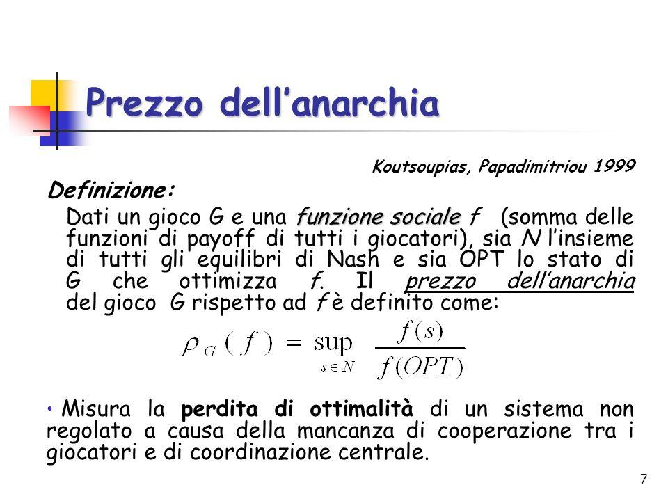 Prezzo dell'anarchia Definizione: