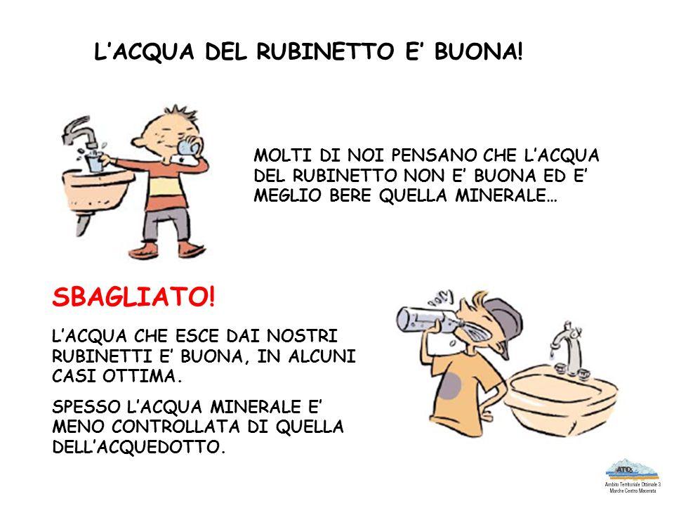 SBAGLIATO! L'ACQUA DEL RUBINETTO E' BUONA!