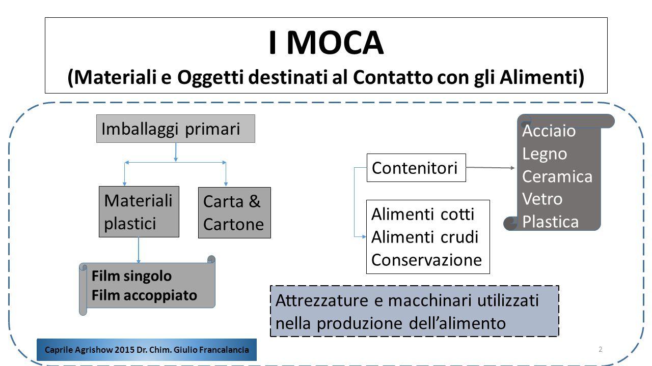I MOCA (Materiali e Oggetti destinati al Contatto con gli Alimenti)