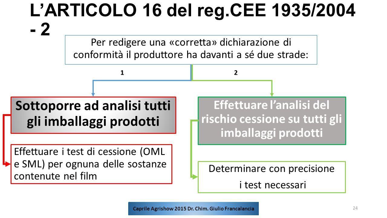 L'ARTICOLO 16 del reg.CEE 1935/2004 - 2