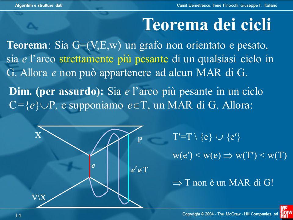 Teorema dei cicli