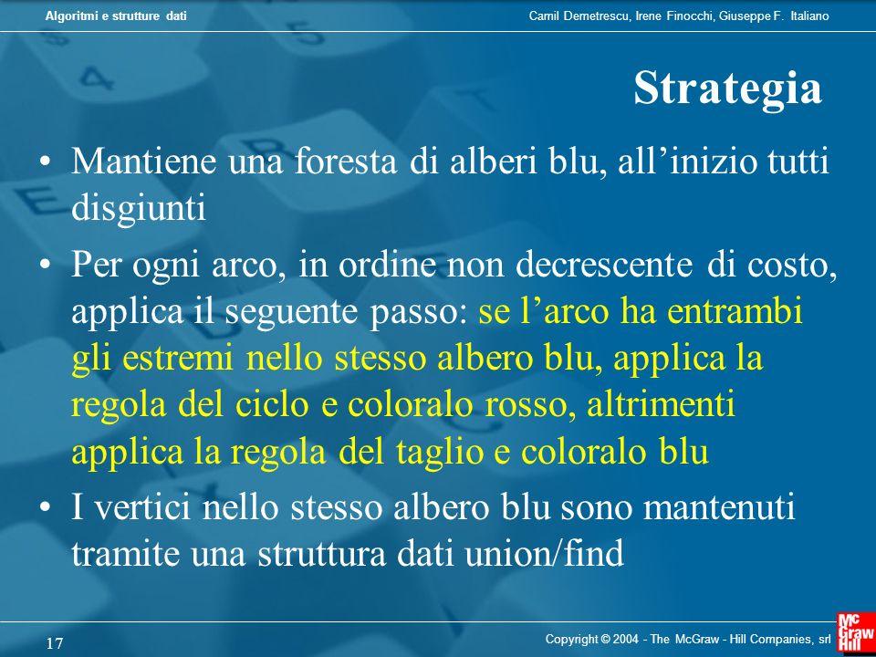 Strategia Mantiene una foresta di alberi blu, all'inizio tutti disgiunti.
