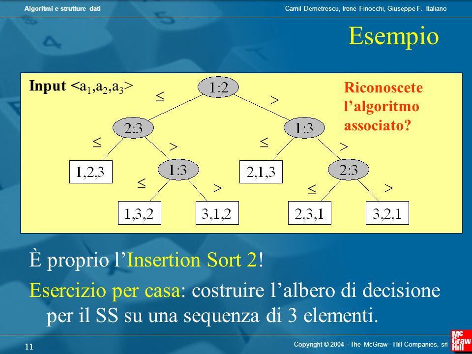 Esempio È proprio l'Insertion Sort 2!