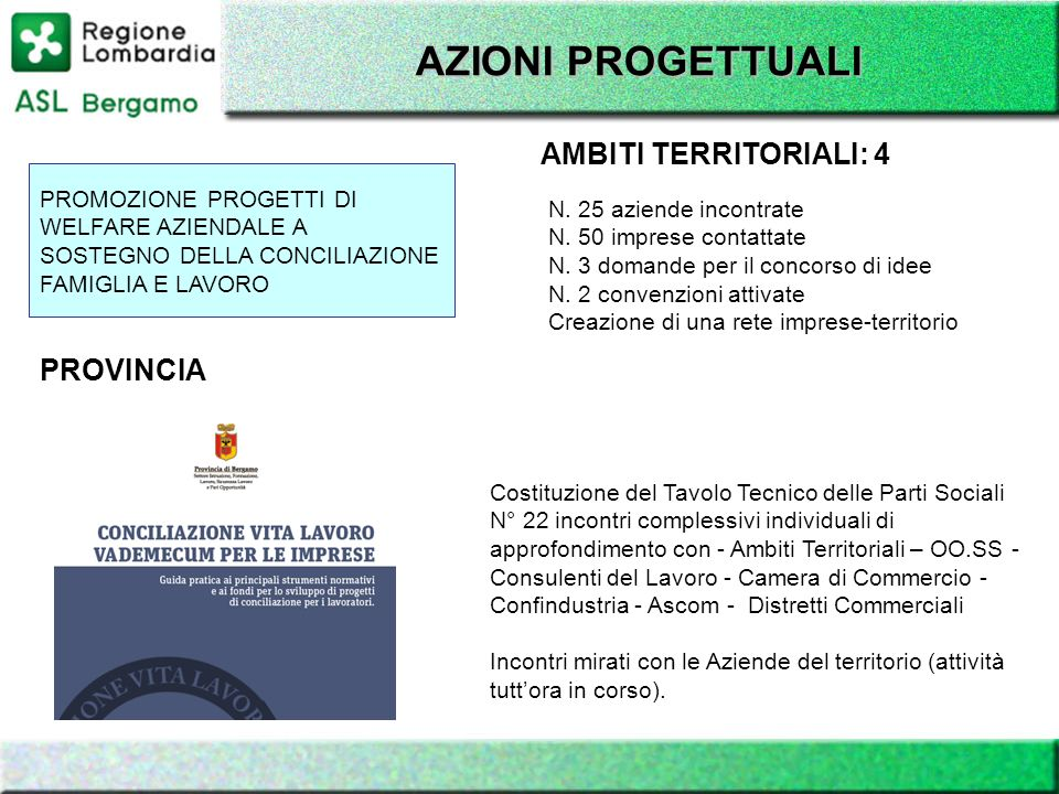 AZIONI PROGETTUALI AMBITI TERRITORIALI: 4 PROVINCIA