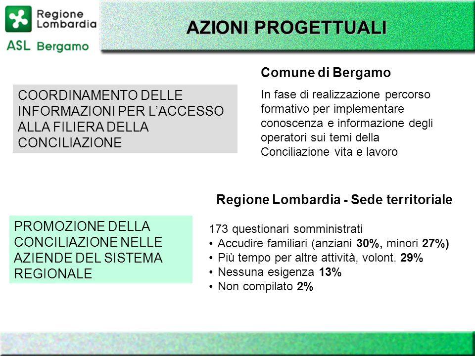 AZIONI PROGETTUALI Comune di Bergamo