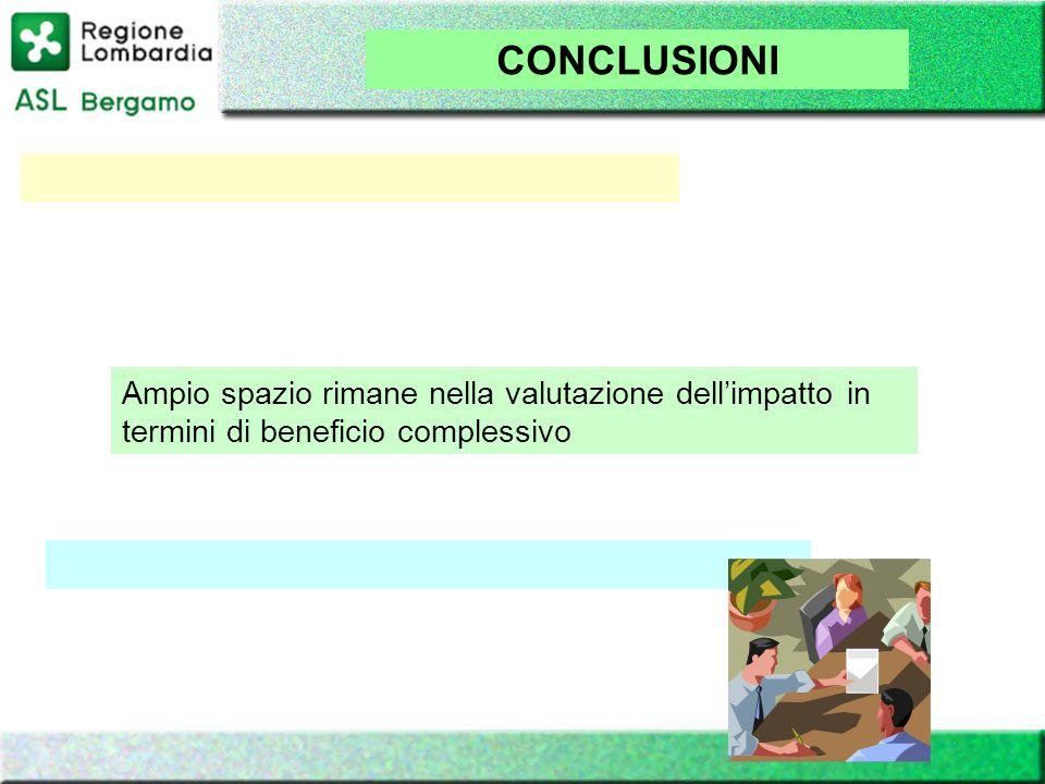 CONCLUSIONI Ampio spazio rimane nella valutazione dell'impatto in termini di beneficio complessivo