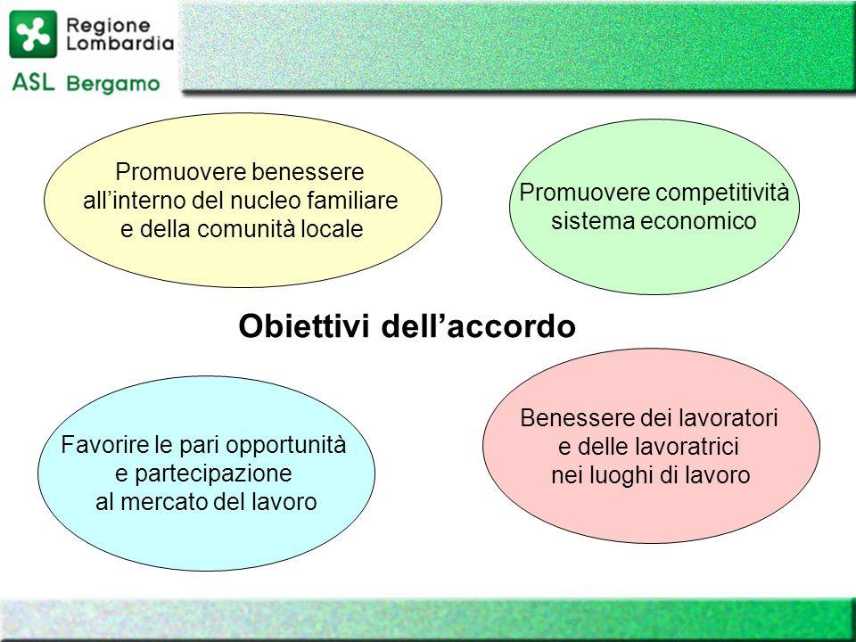 Obiettivi dell'accordo