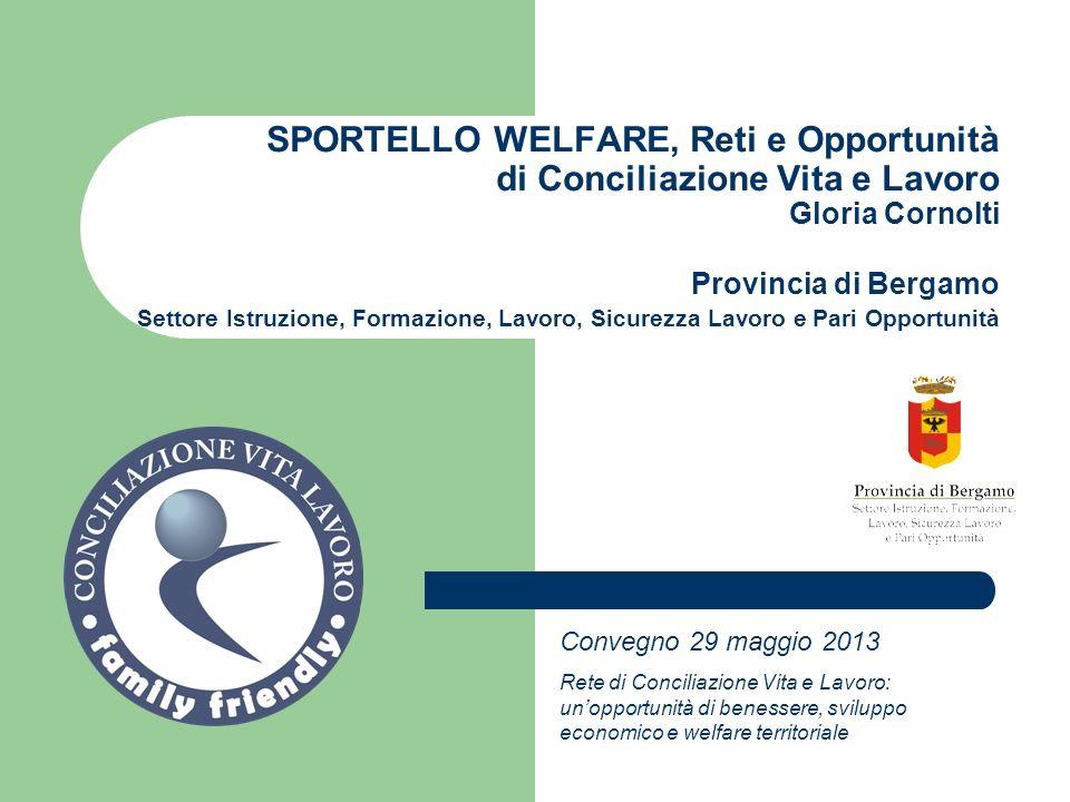 SPORTELLO WELFARE, Reti e Opportunità di Conciliazione Vita e Lavoro Gloria Cornolti Provincia di Bergamo Settore Istruzione, Formazione, Lavoro, Sicurezza Lavoro e Pari Opportunità