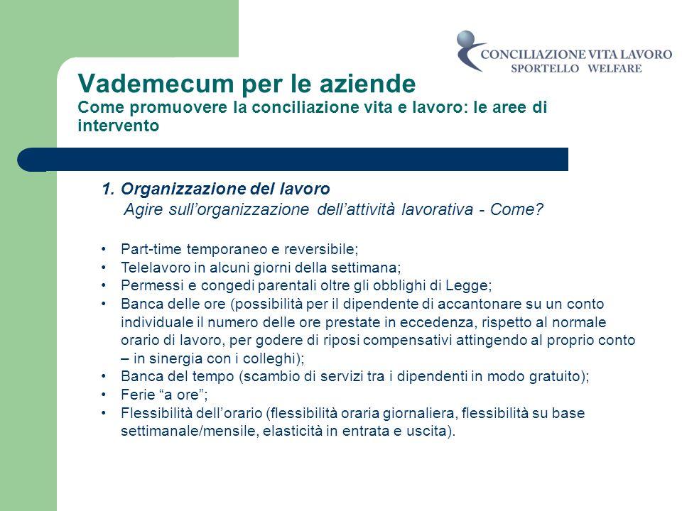 Vademecum per le aziende Come promuovere la conciliazione vita e lavoro: le aree di intervento